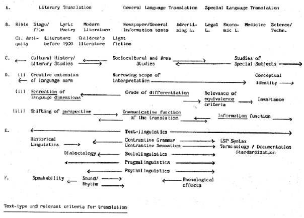 texttype-relevent-criteria